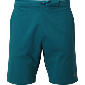 Rab Momentum Shorts Men ink